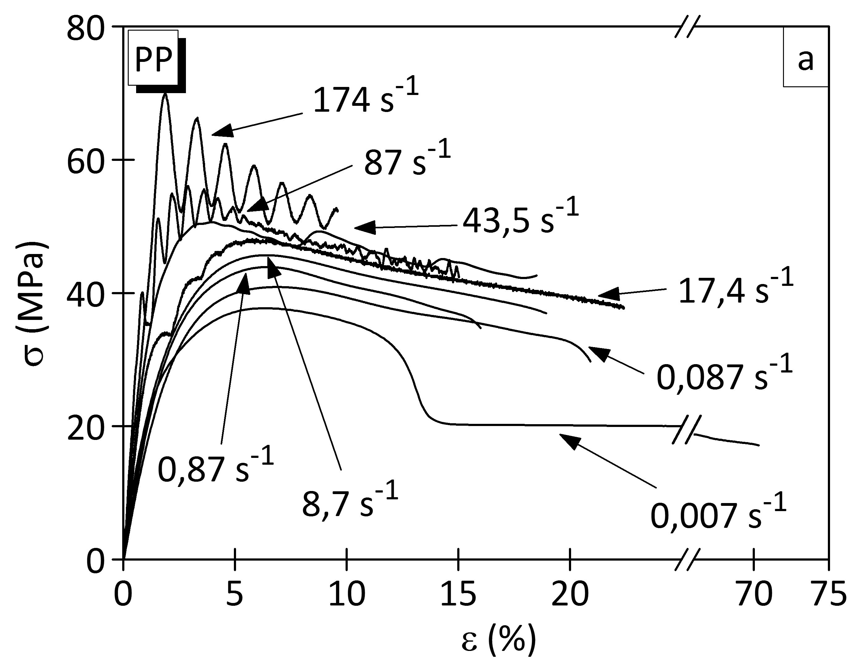 Datei:Spannungs-Dehnungs-Diagramm-2a.jpg – Lexikon der ...