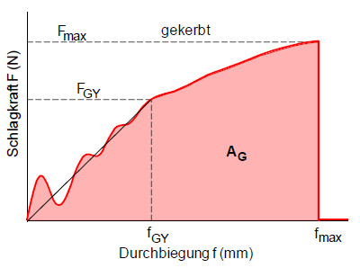 Auwertemethode BL1.jpg